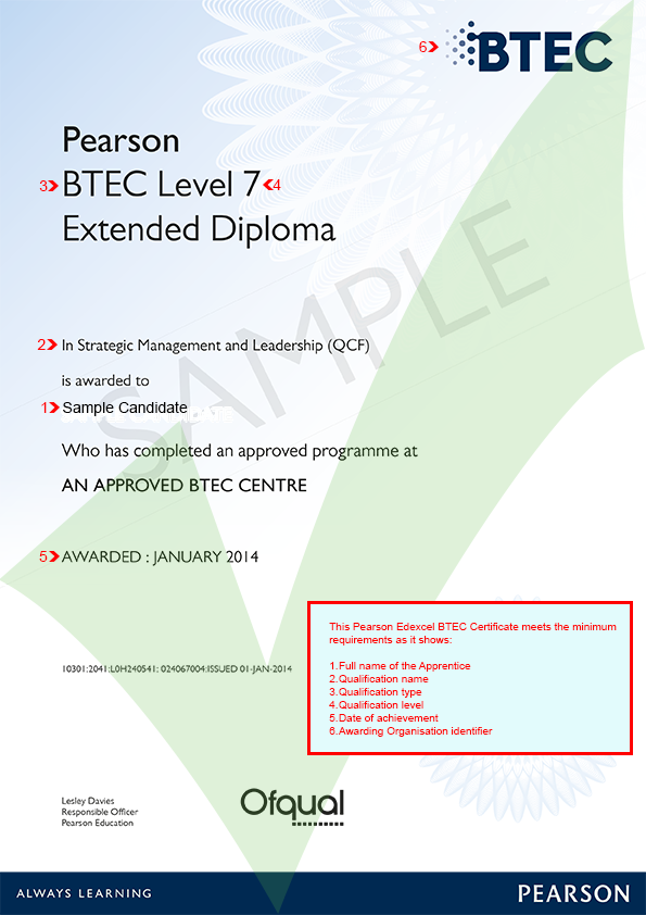 Pearson Edexel Btec Certificate Ace Website