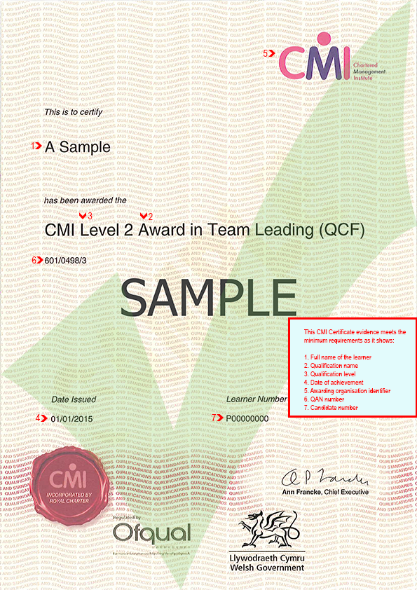 cmi certificate published september website previous acecerts