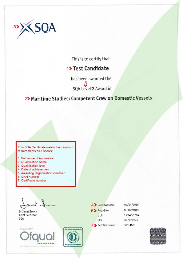Sqa Update Certificate Ace Website