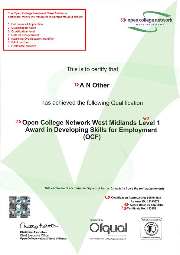 Ocn West Midlands Certificate Ace Website